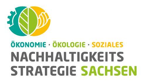 """Tag der Nachhaltigkeit 2019 - Entwicklungspolitisches Forum """"Nachhaltiger Umgang mit Ressourcen"""""""
