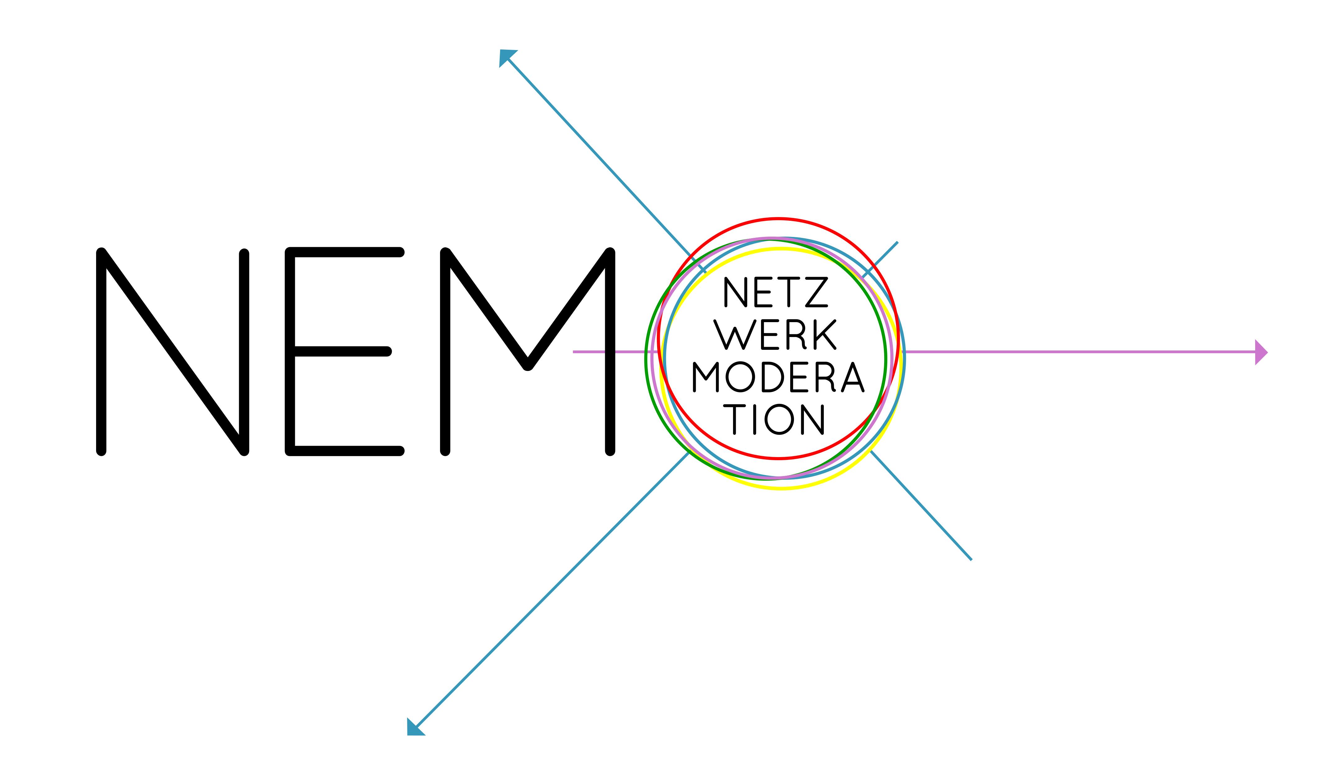 Online-Workshop zur Moderation von Online-Treffen